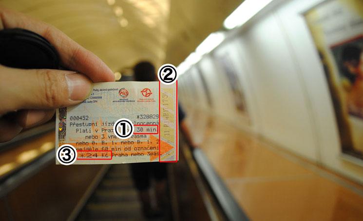 地下鉄の券売機で購入したチケット