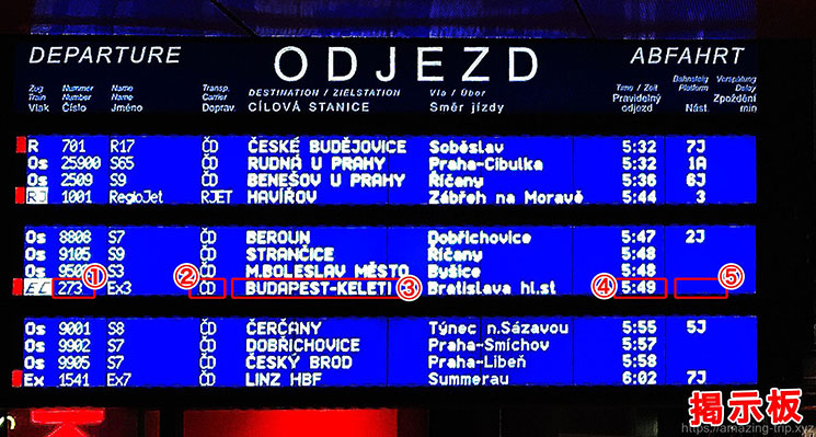 プラハ本駅の掲示板の表示のアップ画像