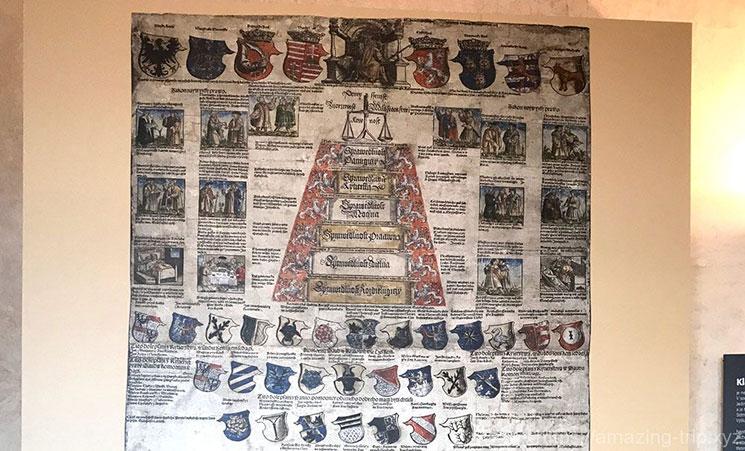 紋章の説明パネル