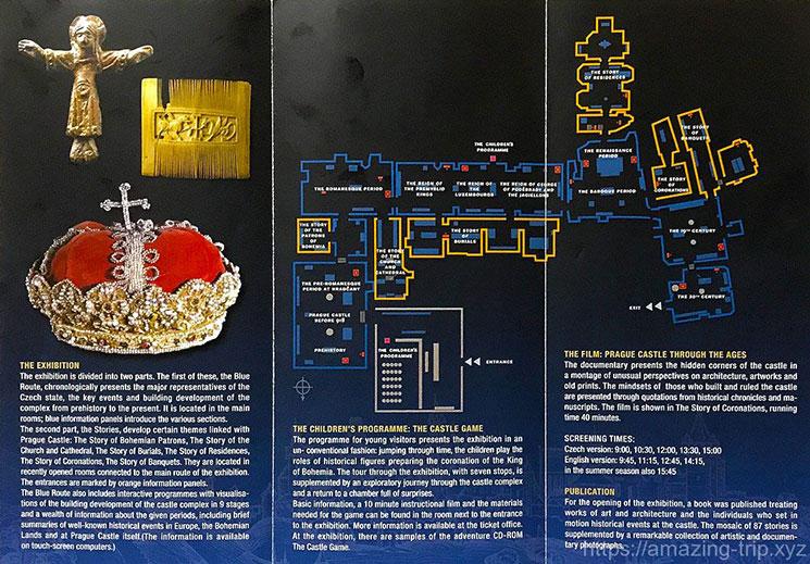 常設展示「プラハ城歴史物語」のパンフレットによるルートマップと展示内容の紹介