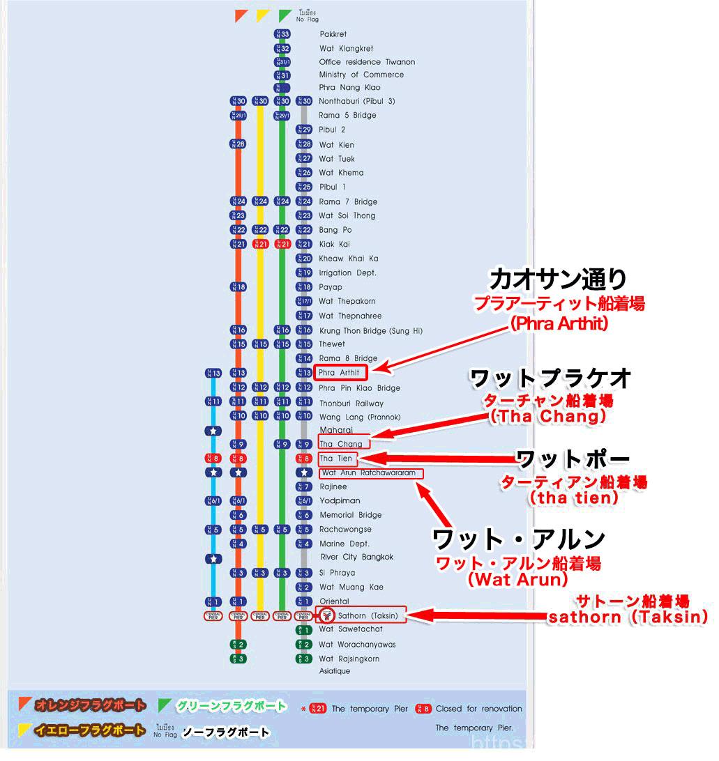 水上バス(チャオプラヤーエクスプレス)路線図