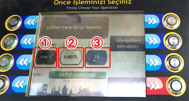 イスタンブールカードとチャージ用のリーダー