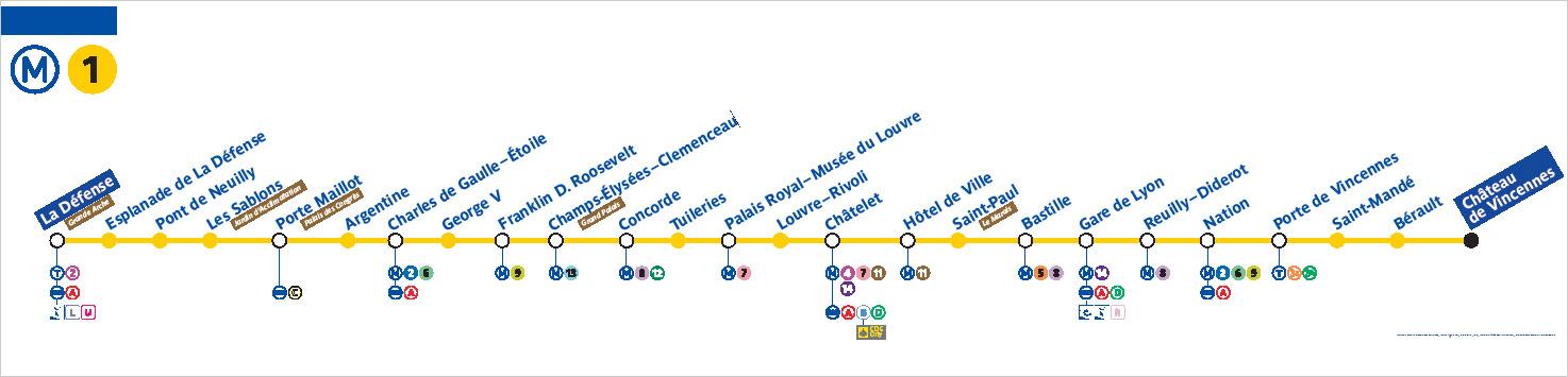メトロ Line1