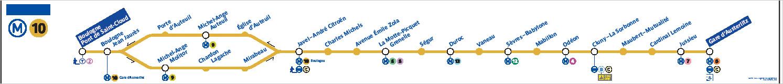 メトロ Line10