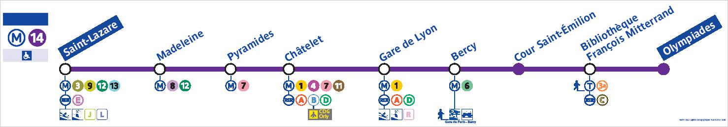 メトロ Line14