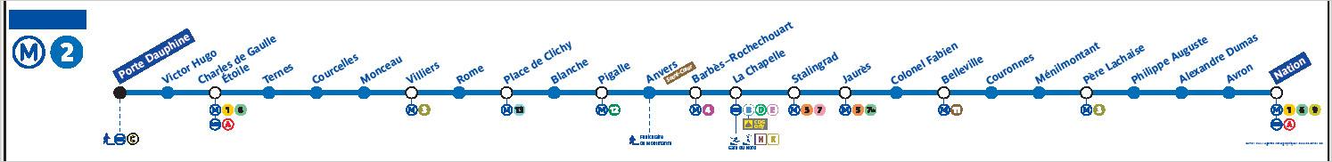 メトロ Line2