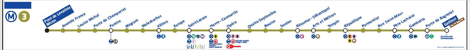 メトロ Line3