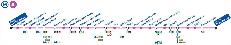 メトロ Line4