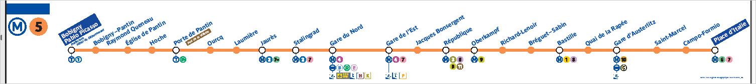 メトロ Line5