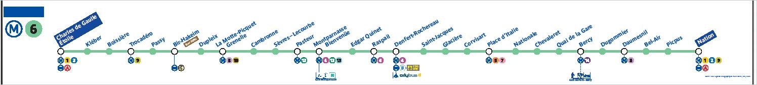 メトロ Line6