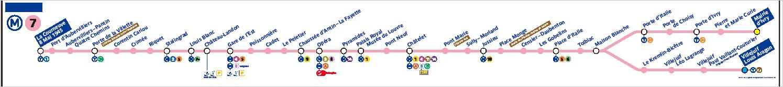 メトロ Line7