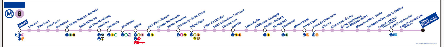 メトロ Line8