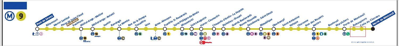 メトロ Line9