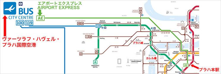 エアポートエクスプレスの運行ルート