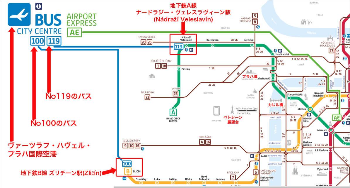 市営バスの運行ルート