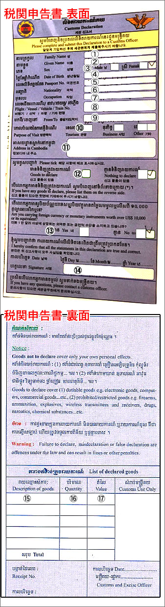 カンボジアの税関申告書 記入例