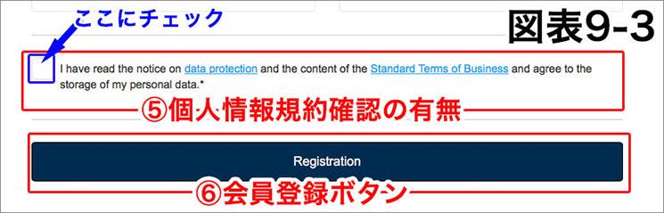 「図表9-3」個人情報保護への同意と会員登録完了ボタン