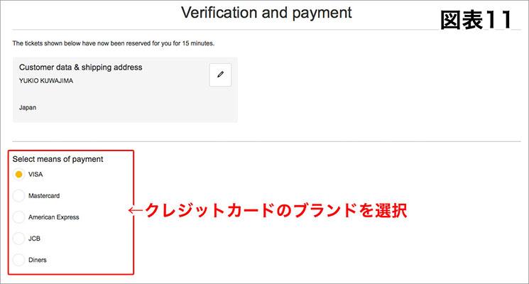 「図表11」会員情報確認とクレジットカード選択画面