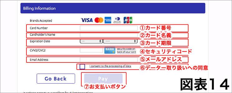 「図表14」クレジットカード情報の入力ページ