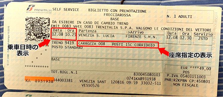 イタリア国鉄の乗車チケット