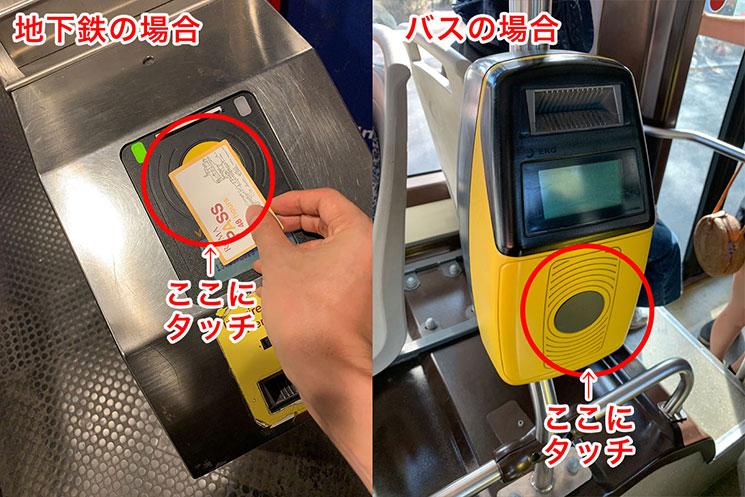 地下鉄とバスのチケット読み取り機
