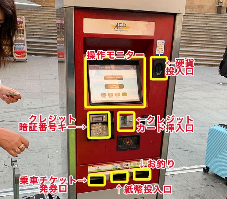 トラム停留所 自動券売機のパーツ説明