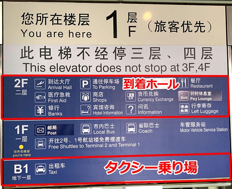 北京空港 フロア案内板
