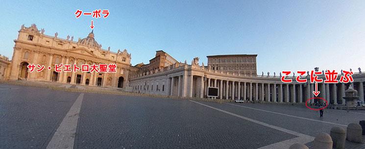 サン・ピエトロ大聖堂とクーポラの入口