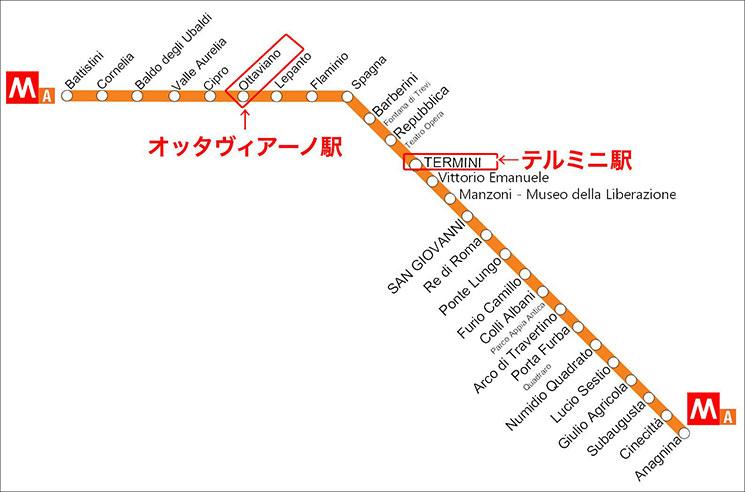 ローマ 地下鉄A線の路線図