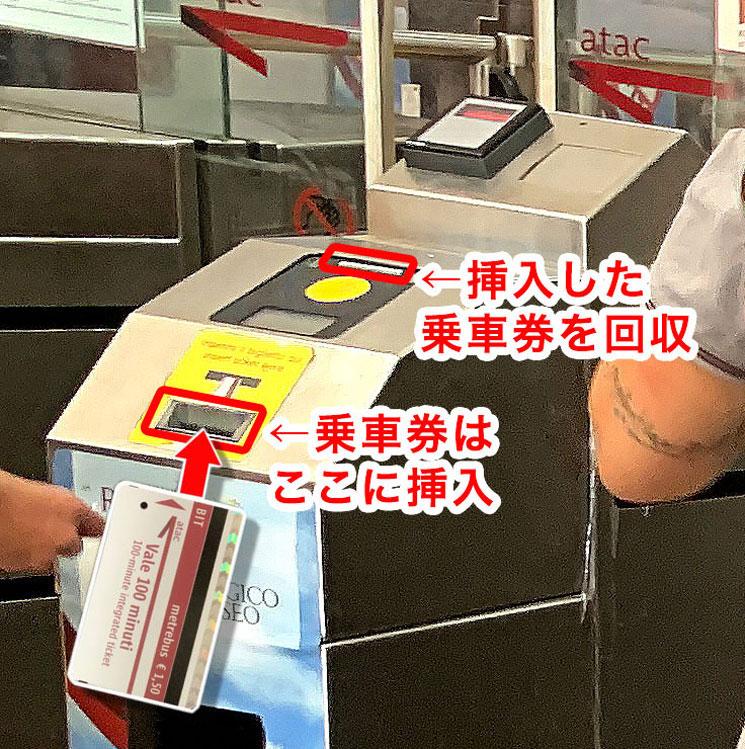 ローマ地下鉄 改札機の乗車券挿入方法