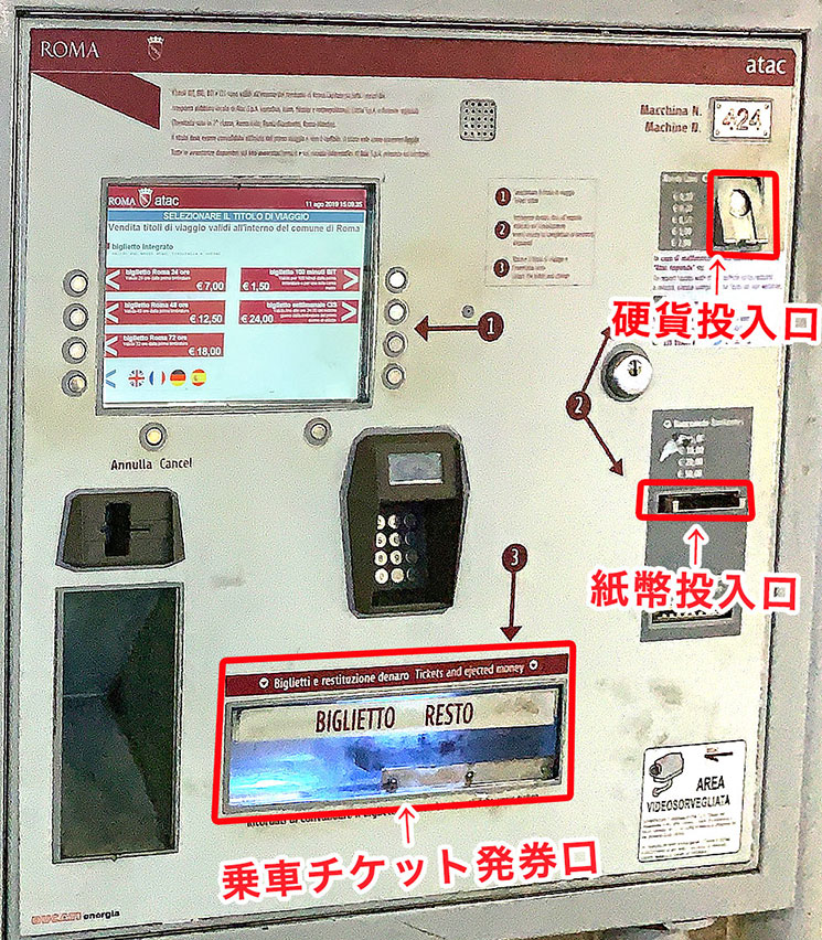 自動券売機の各パーツ説明