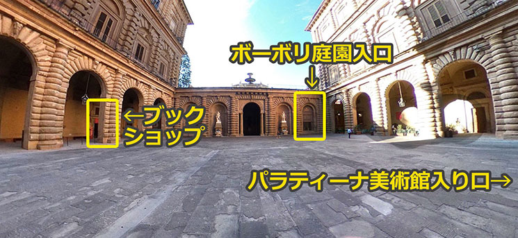 ピッティ宮殿の中庭 ボーボリ庭園の入り口
