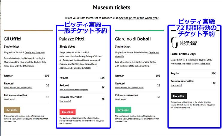 ピッティ宮殿 公式チケット予約ページ