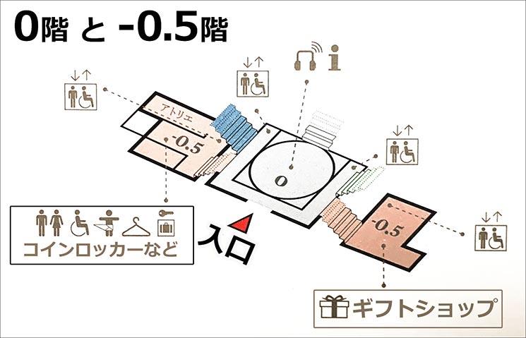 美術史美術館 0階(地上階)と-0.5階(半地下階)