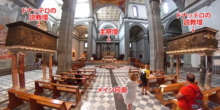 サン・ロレンツォ教会主祭壇とメイン回廊の景観