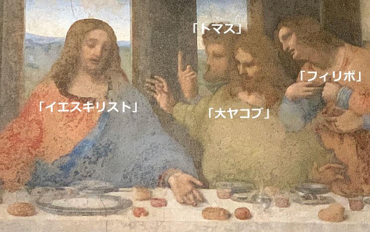 最後の晩餐の12使途「イエスキリスト」「トマス」「大ヤコブ」「フィリポ」
