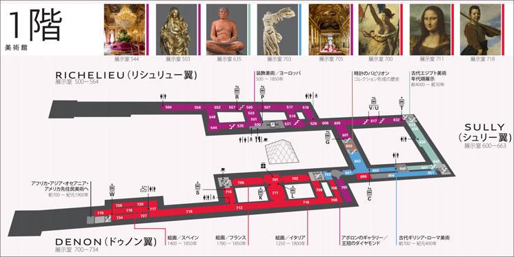 ルーブル美術館 1階フロアマップと主要作品