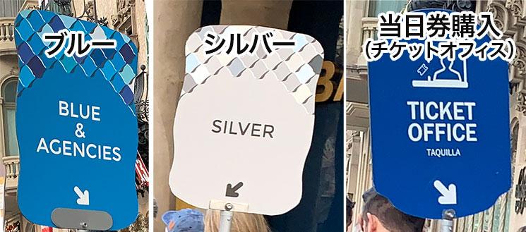 カサ・バトリョ 入場標識の説明画像