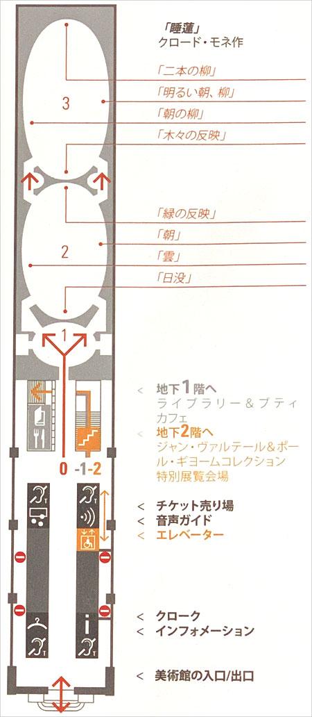 オランジュリー美術館 0階(地上階)のフロアマップ