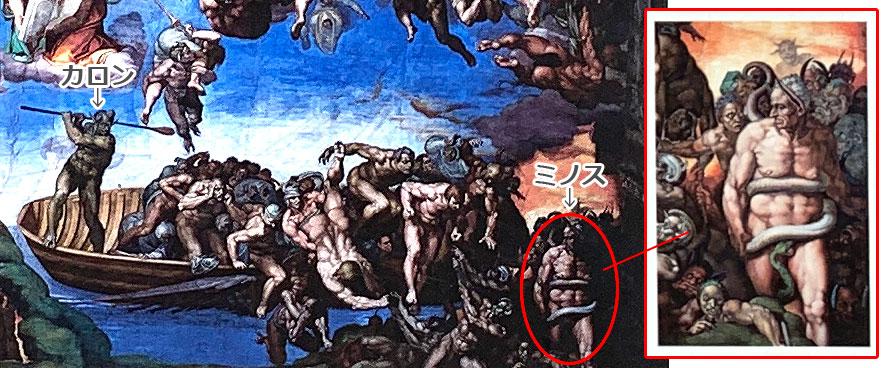 最後の審判 絵画の登場人物