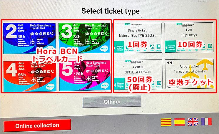 バルセロナ地下鉄 自動券売機の画面操作の説明