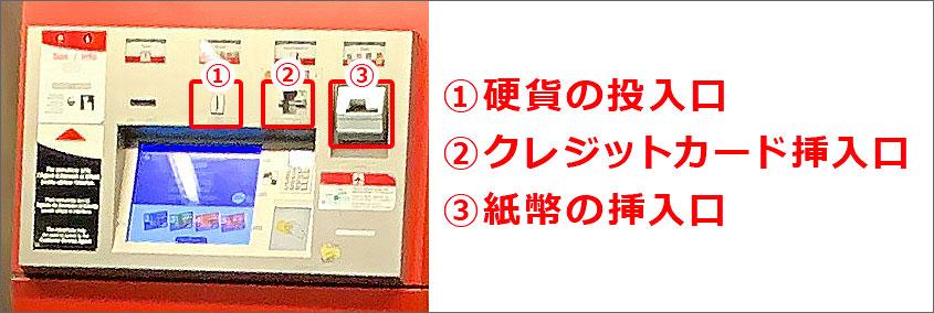 自動券売機の硬貨、紙幣、カード挿入口の説明画像