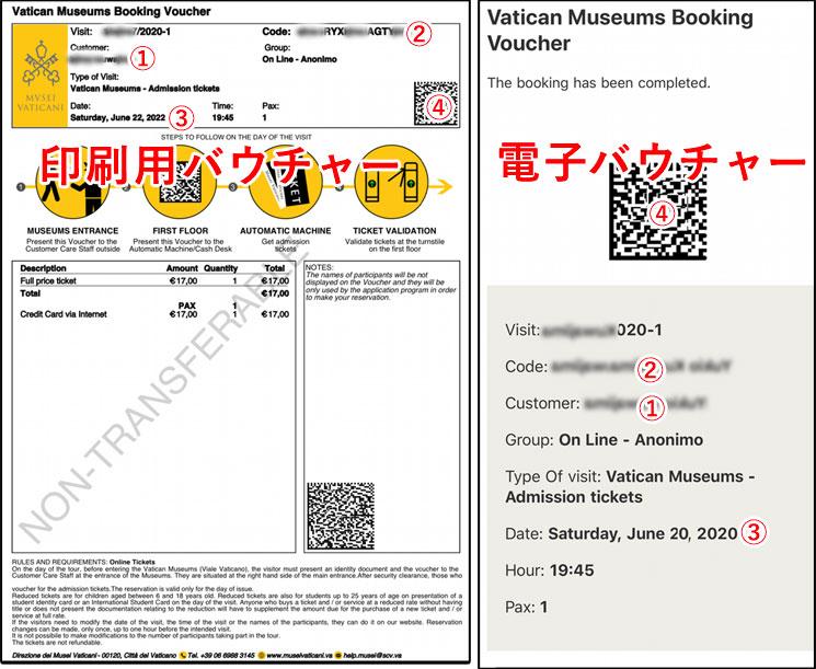 バチカン美術館 印刷用バウチャーと電子バウチャー